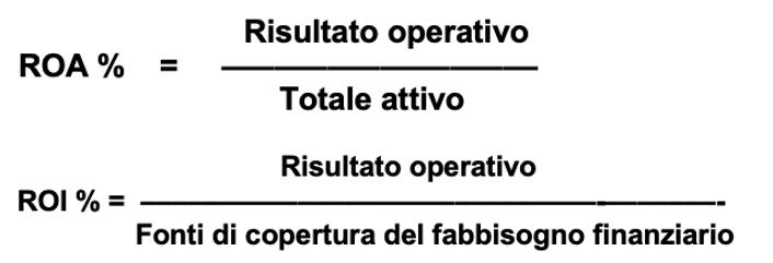 ROI e ROE differenze e significato, calcolo reddività, Ros, Roi, Roa, Rod