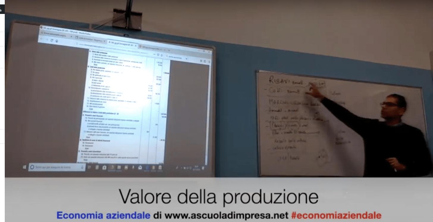 Valore della produzione significato e calcolo conto economicod'esercizio